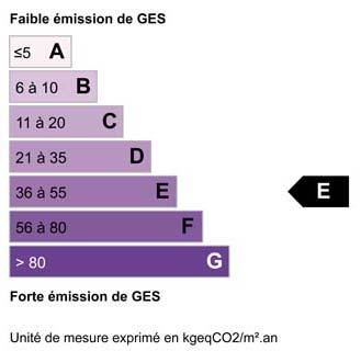 Bilan climatique E